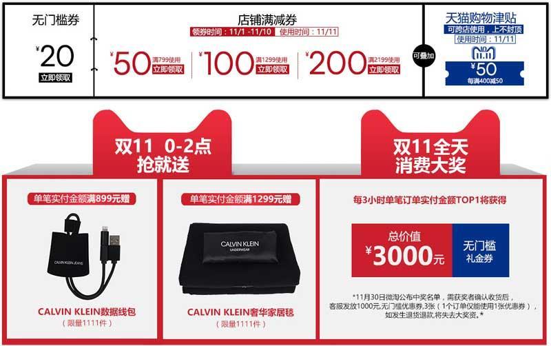 Phiếu giảm giá và quà tặng của Calvin Klein cho khách hàng